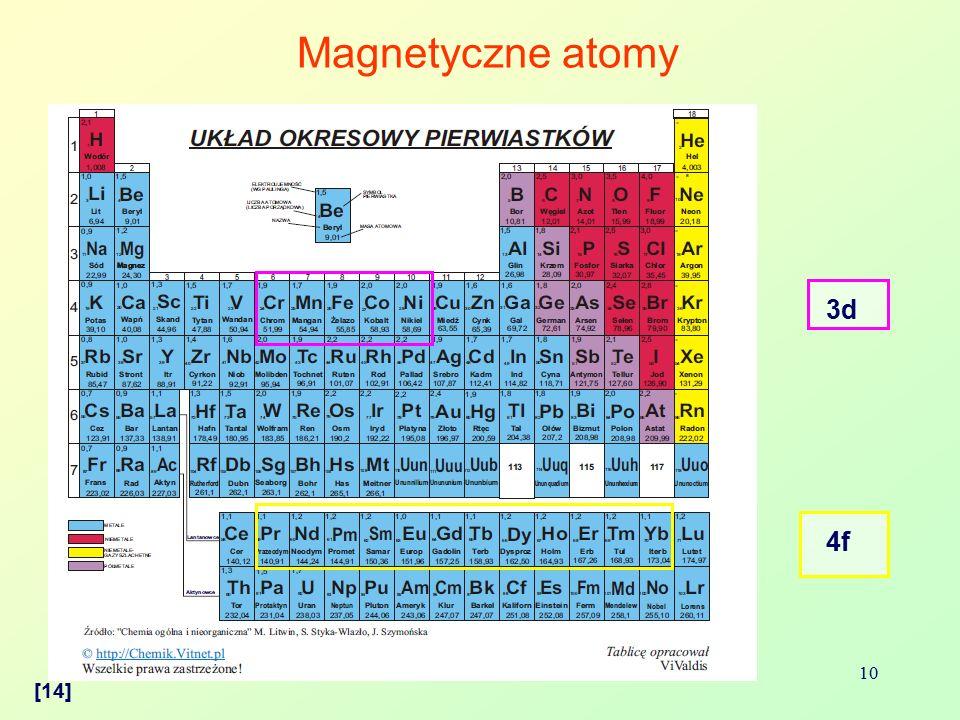 Magnetyczne atomy 3d 4f Bolesław AUGUSTYNIAK [14]